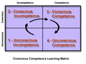 CompetencyMatrix